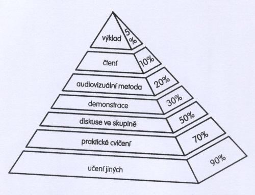 pyramida2_500